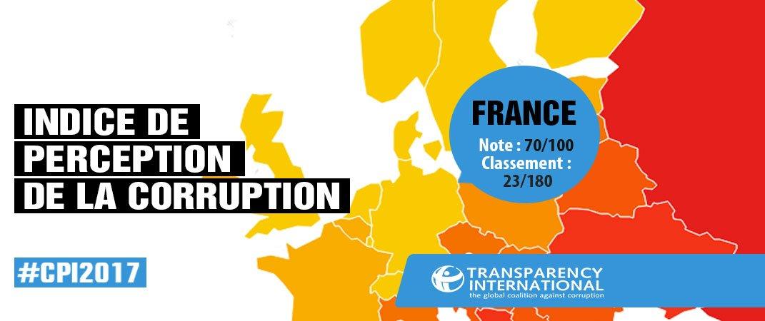 lutte contre la corruption en Afrique: les bons et les mauvais élèves