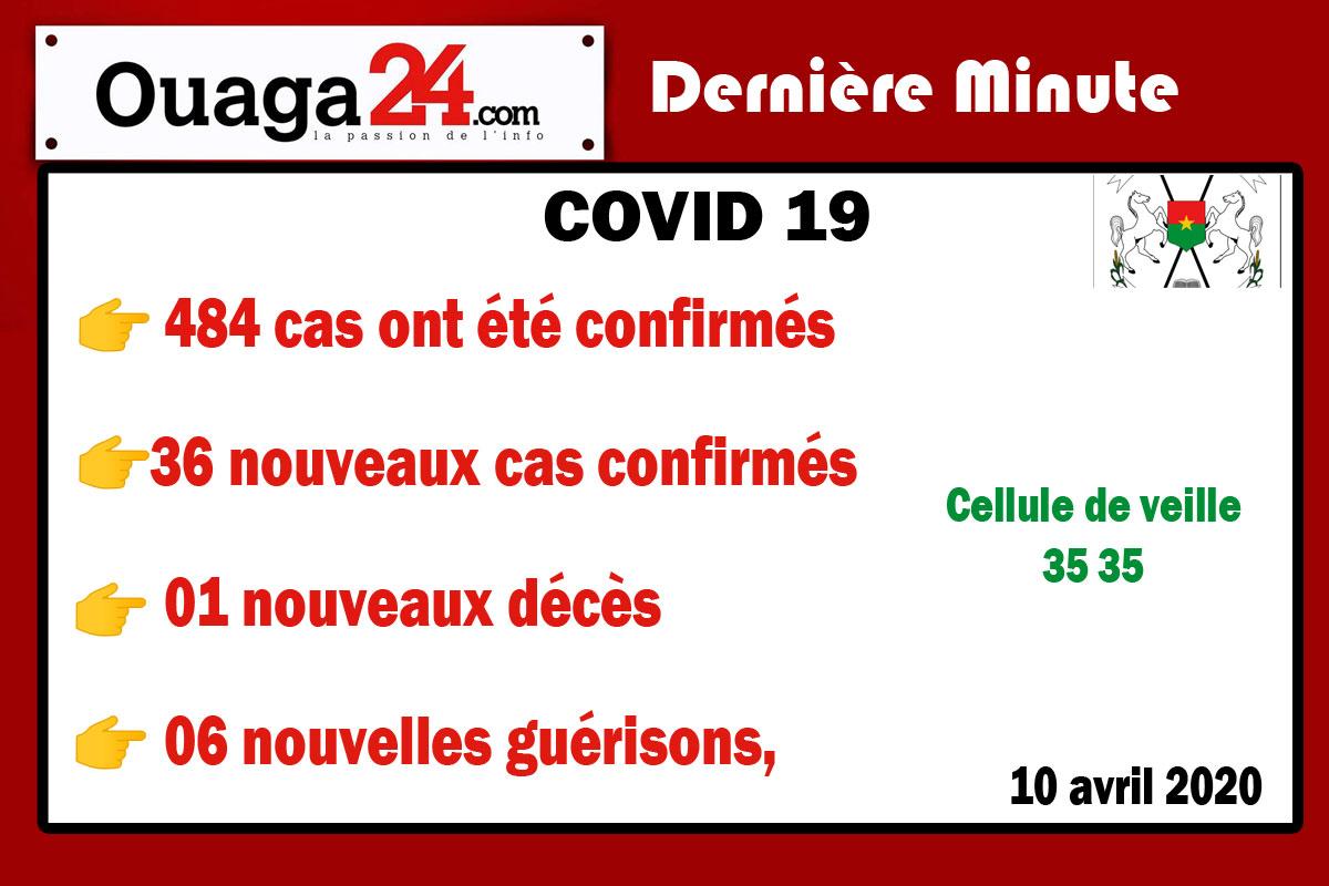 Burkina/Coronavirus: 484 cas ont été confirmés à la date du 10 Avril 2020