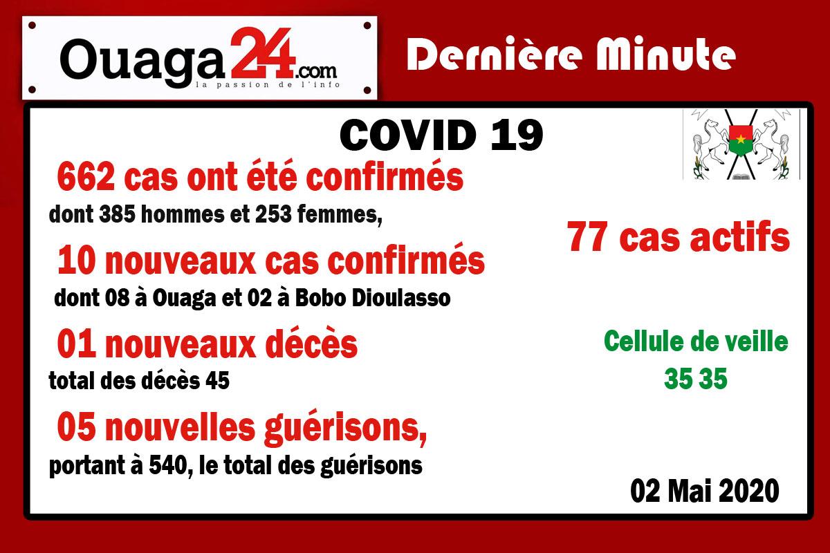 Burkina/Coronavirus: 10 nouveaux cas dont 08 à Ouagadougou
