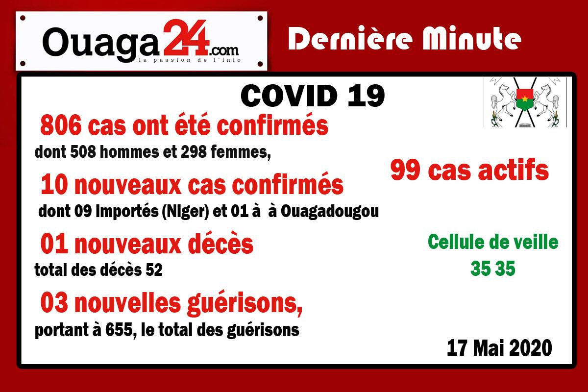 Burkina/Coronavirus : 10 nouveaux cas dont 09 importés (Niger)