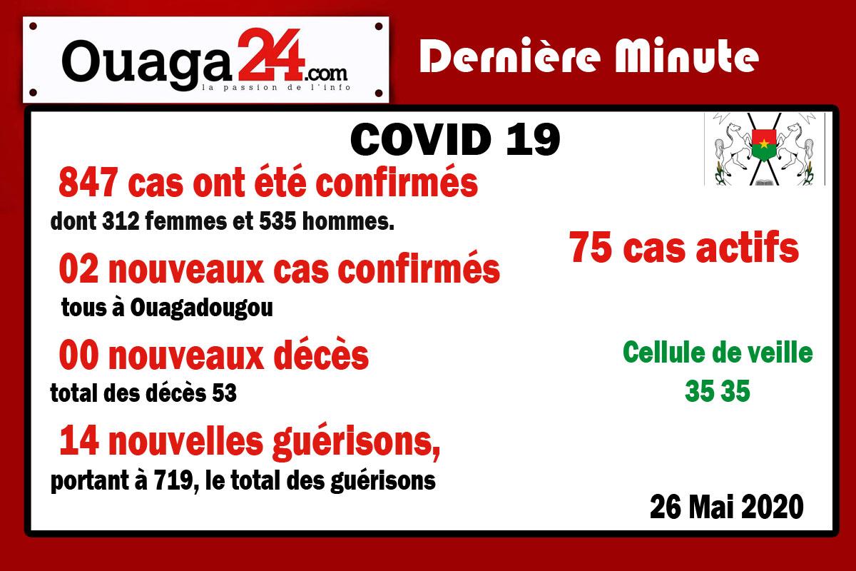 Burkina/Coronavirus : 02 nouveaux cas confirmés à Ouagadougou