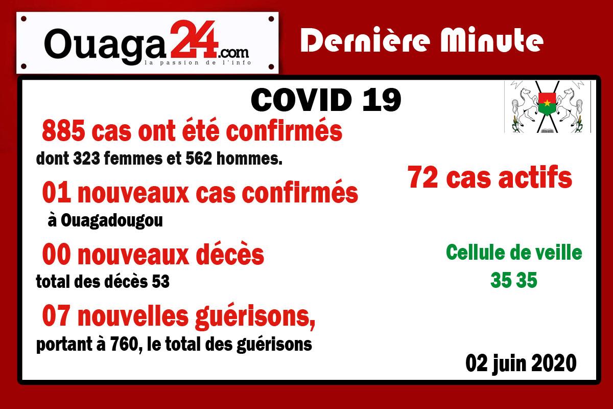 Burkina/Coronavirus : 01 nouveaux cas confirmés