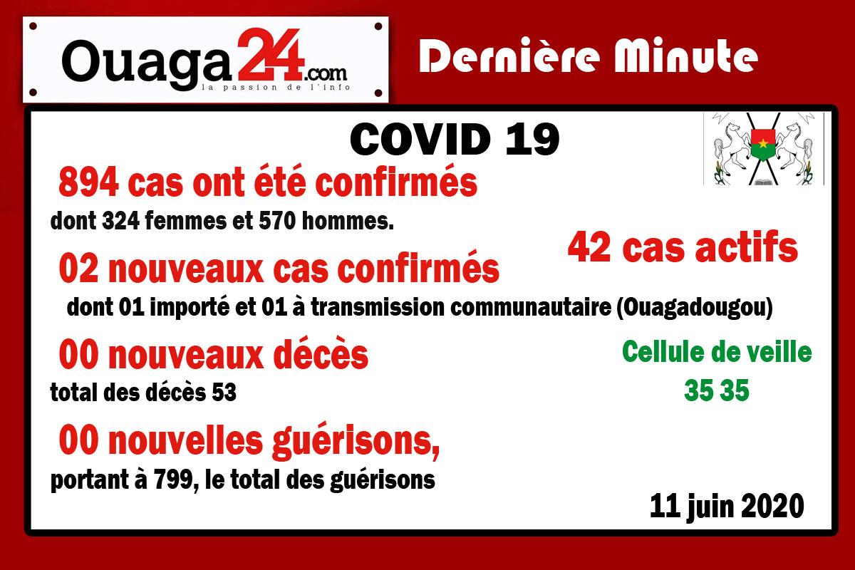 Burkina/Coronavirus: 02 nouveaux cas