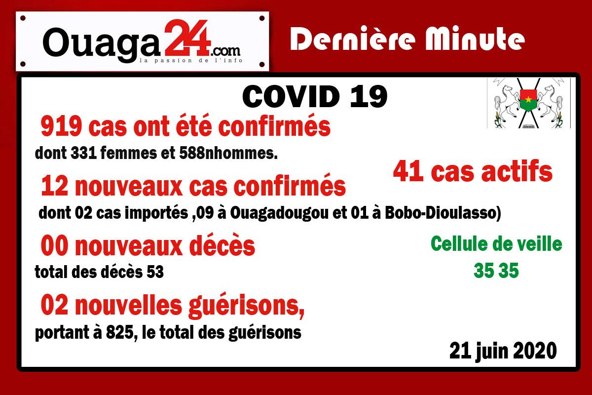 Burkina/Coronavirus: 12 nouveaux cas confirmés à la date du 21 juin 2020.
