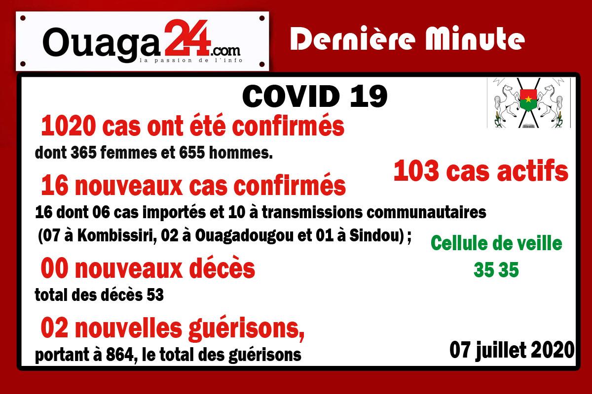 Burkina/Coronavirus: 16 nouveaux cas confirmés à la date du 07 juillet 2020.