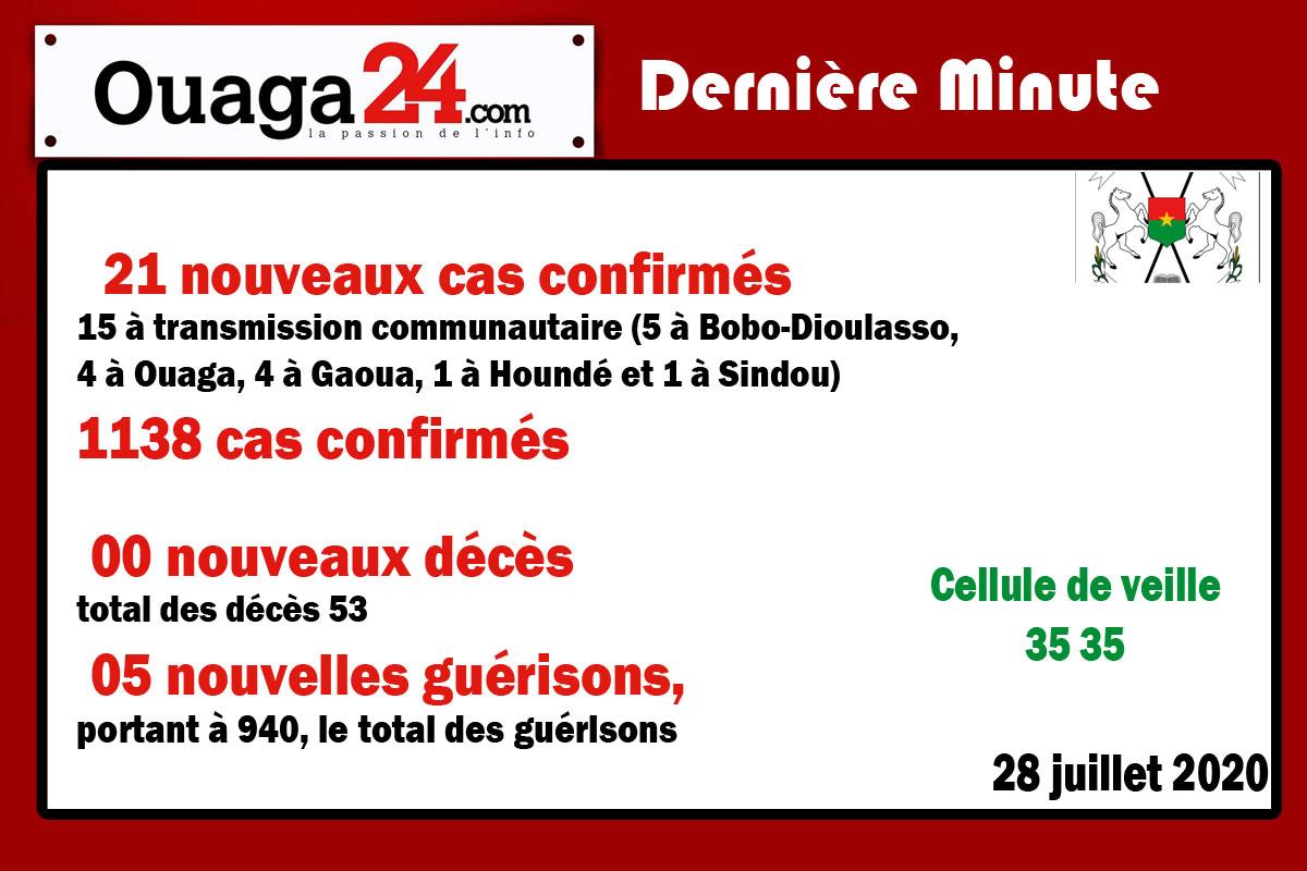 Burkina/Coronavirus: 21 nouveaux cas confirmés.