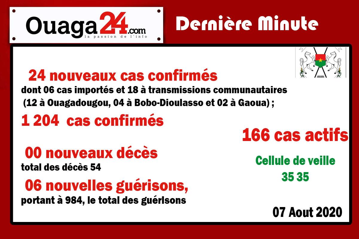Burkina/Coronavirus: 24 nouveaux cas confirmés.