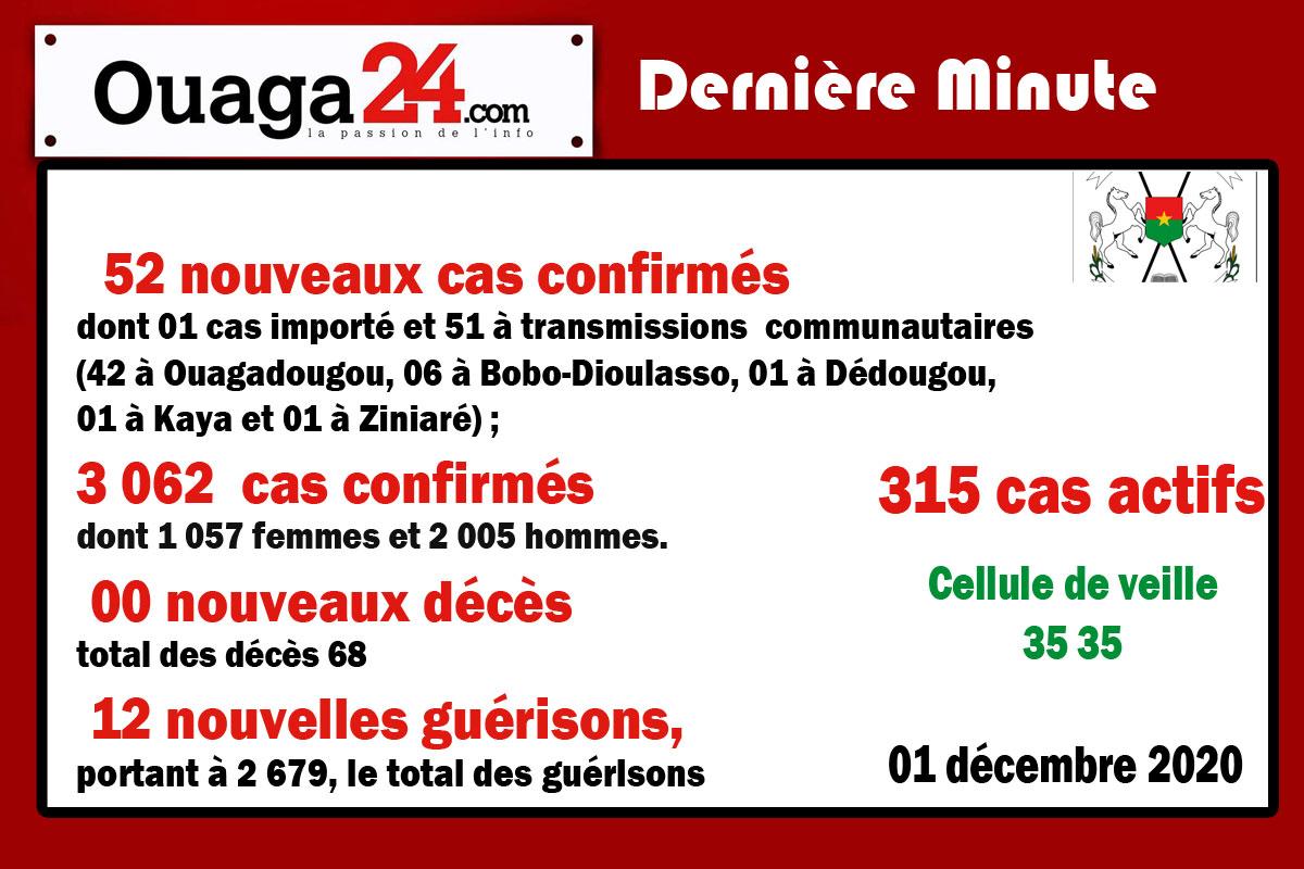 Coronavirus au Burkina Faso: 52 nouveaux cas confirmés à la date du 1er Décembre 2020