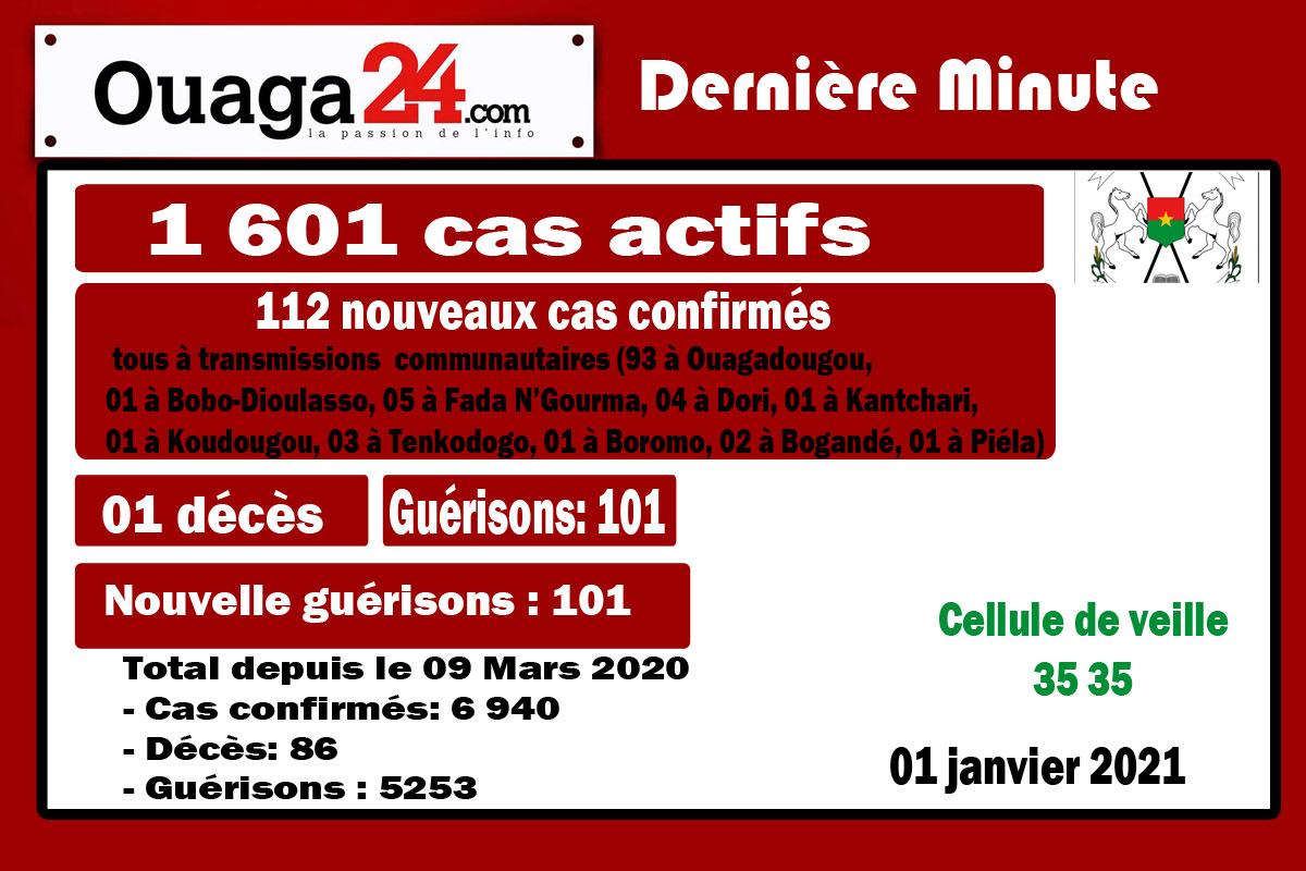 Coronavirus au Burkina: 112 nouveaux cas à la date du 01 Janvier 21