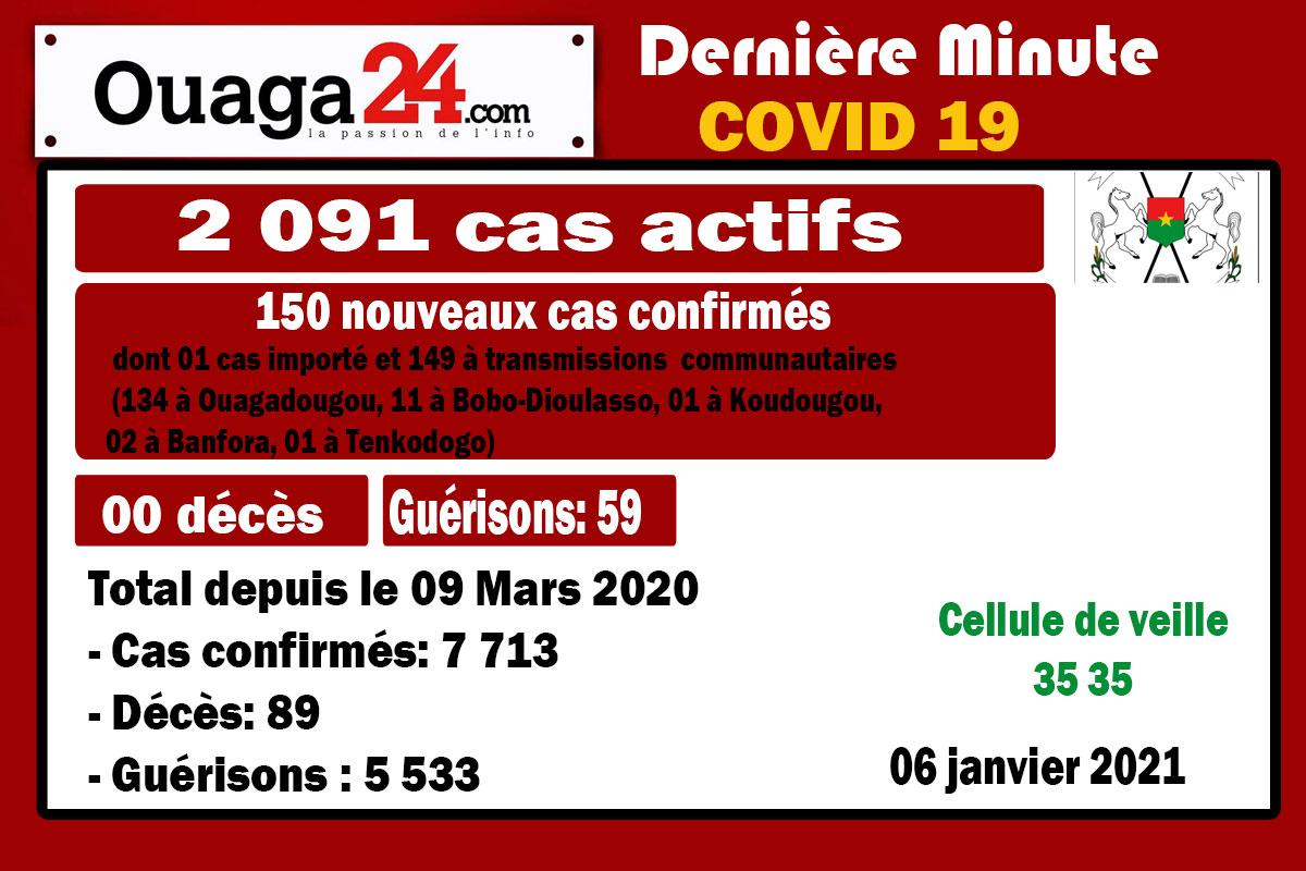 Coronavirus au Burkina: 150 nouveaux cas à la date du 06 Janvier 21