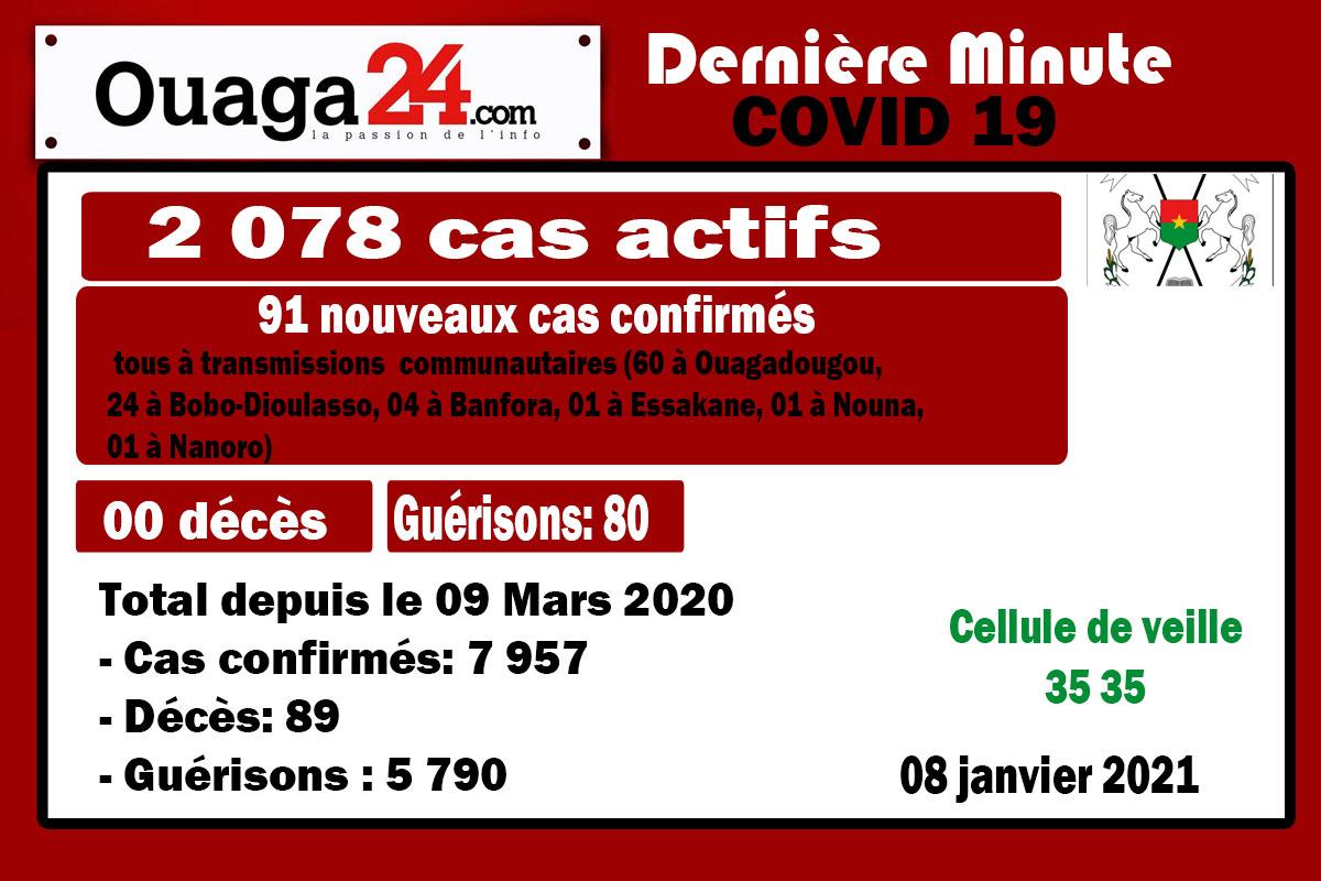 Coronavirus au Burkina: 91 nouveaux cas à la date du 08 Janvier 21