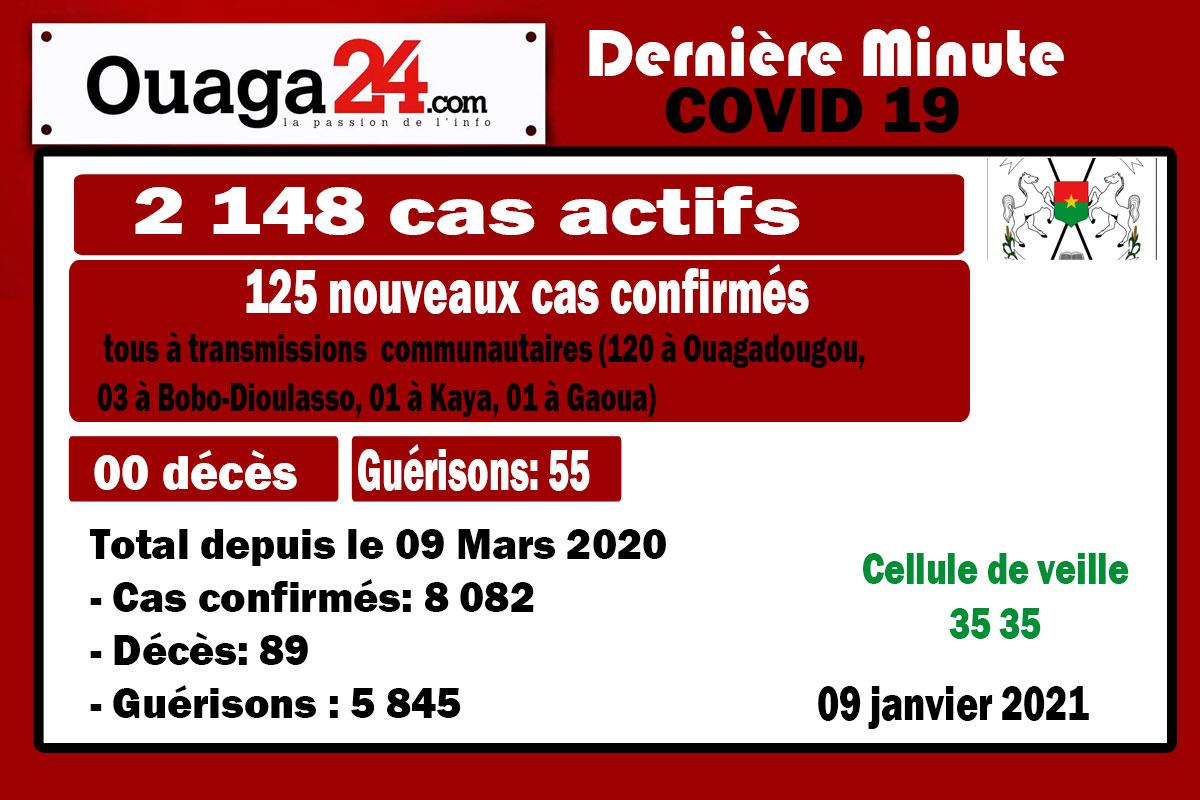 Coronavirus au Burkina: 125 nouveaux cas à la date du 09 Janvier 21